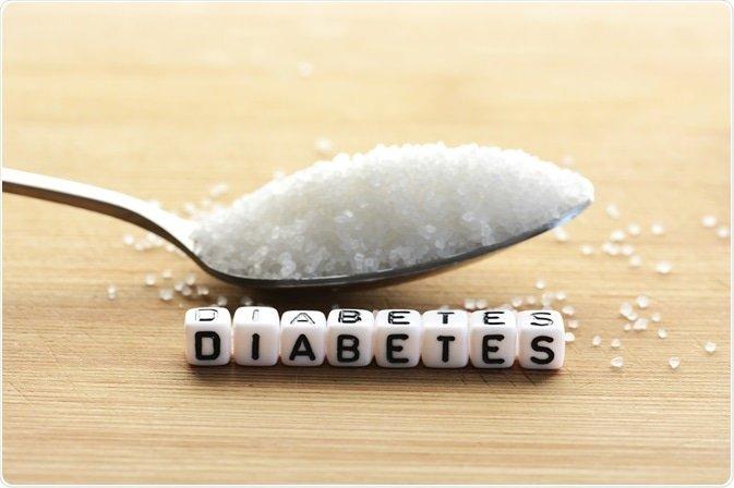 người tiểu đường có nên kiêng đường?